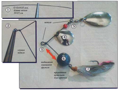 Как изготовить спиннербейт своими руками на судака его размеры
